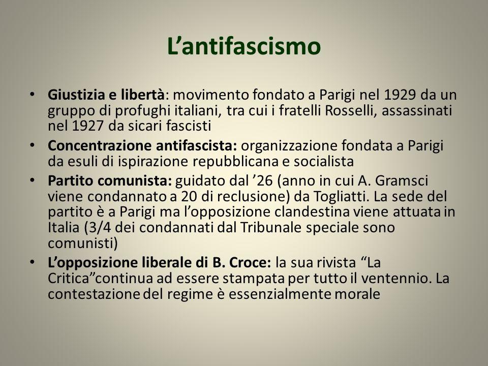 L'antifascismo