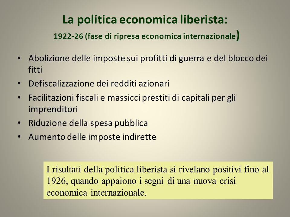 La politica economica liberista: 1922-26 (fase di ripresa economica internazionale)