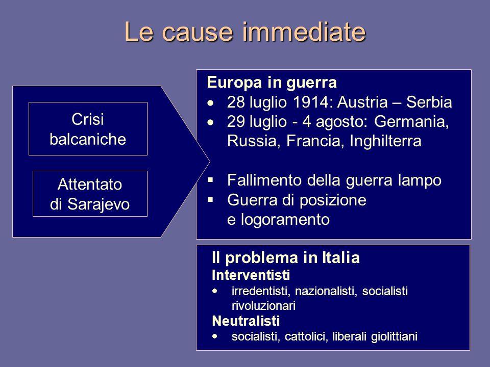 Le cause immediate Europa in guerra 28 luglio 1914: Austria – Serbia