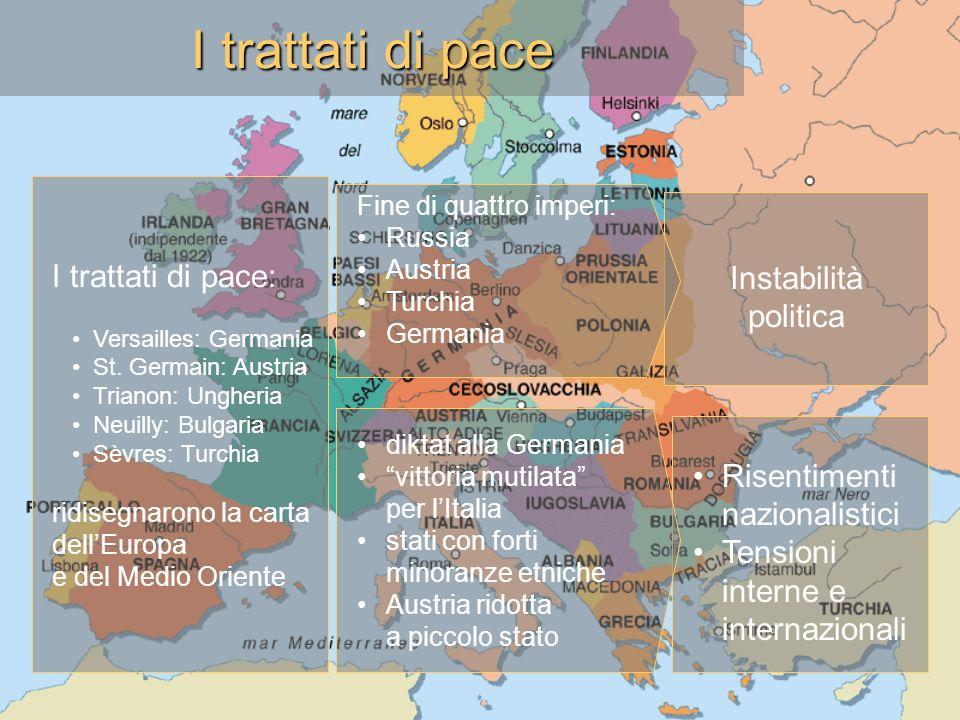 I trattati di pace I trattati di pace: Instabilità politica