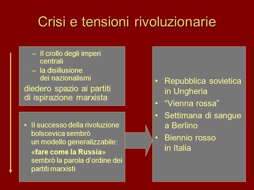 Crisi e tensioni rivoluzionarie