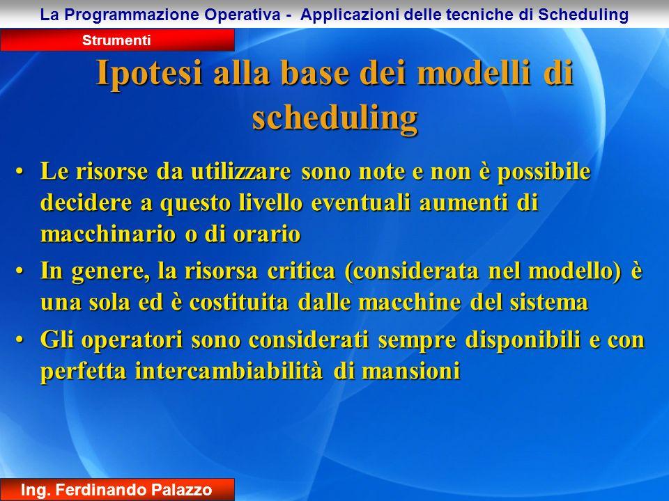 Ipotesi alla base dei modelli di scheduling