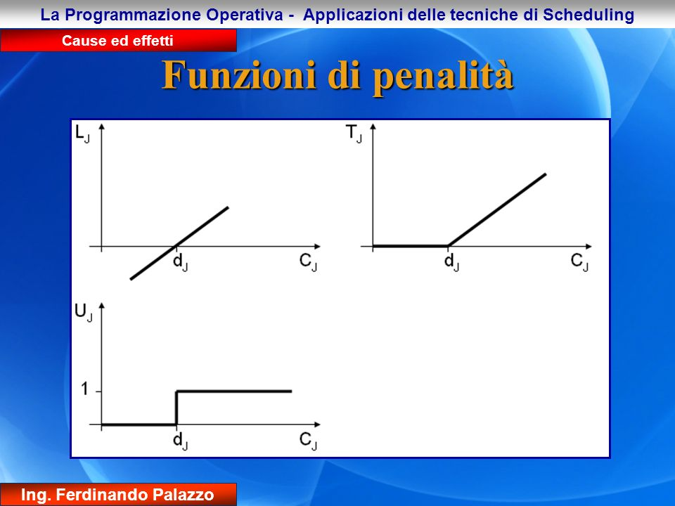 Ing. Ferdinando Palazzo