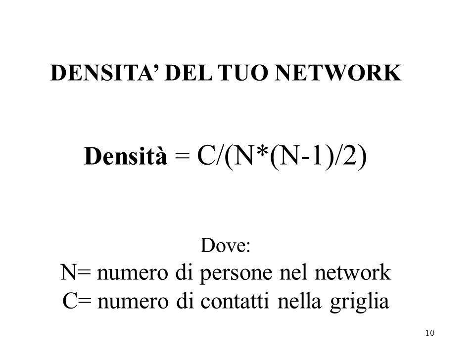Densità = C/(N*(N-1)/2) DENSITA' DEL TUO NETWORK