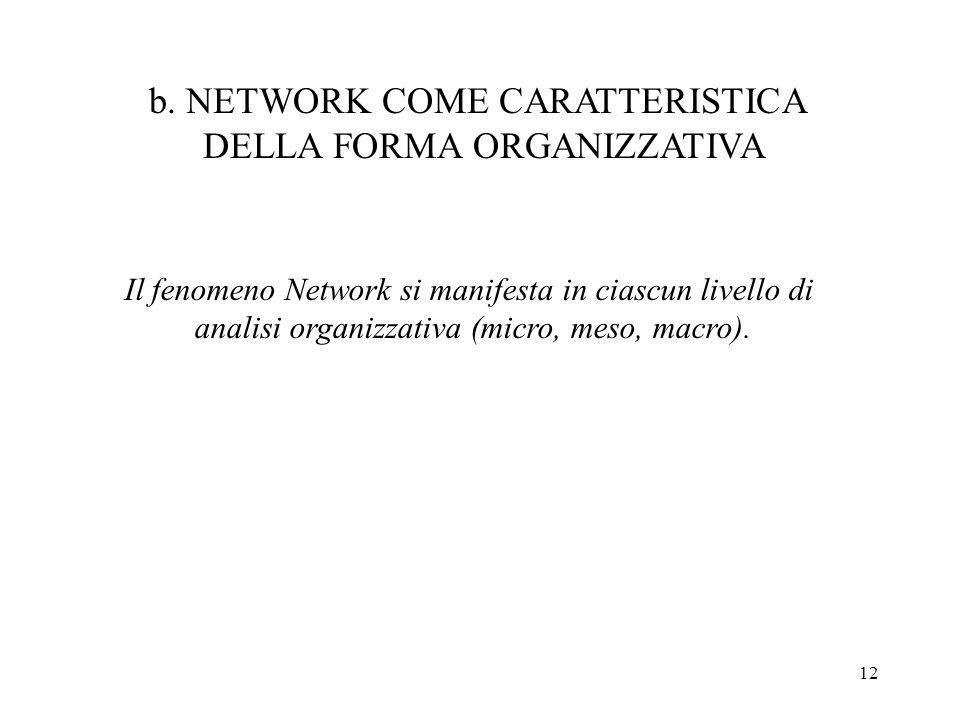 b. NETWORK COME CARATTERISTICA DELLA FORMA ORGANIZZATIVA