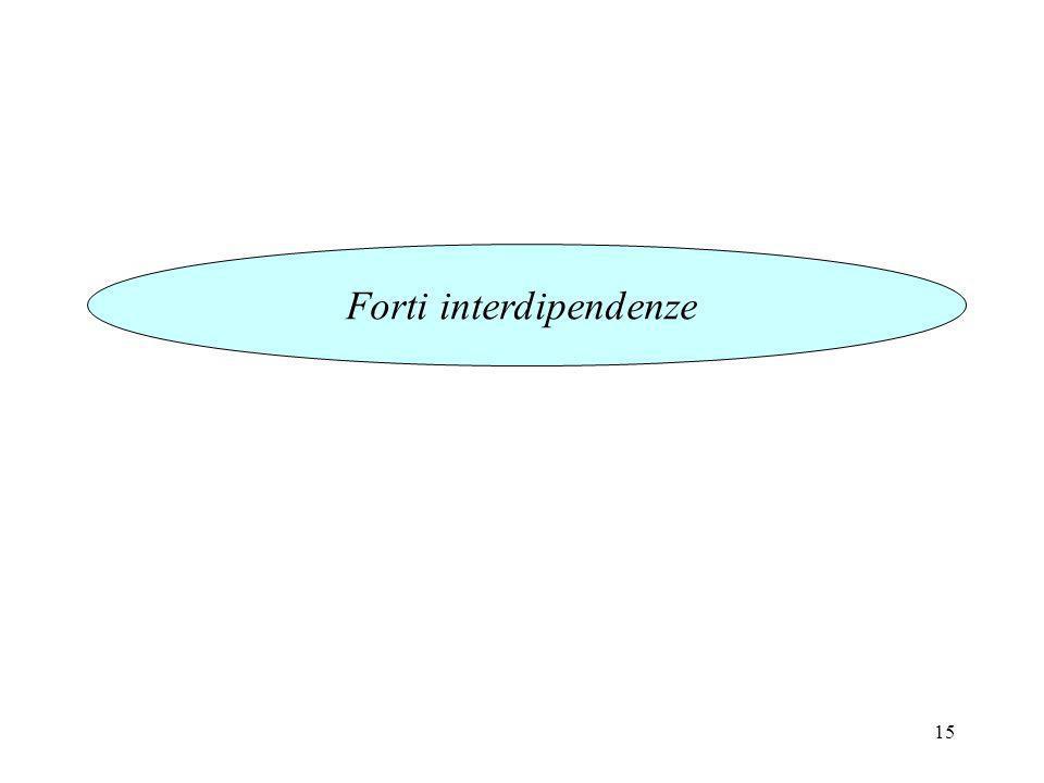 Forti interdipendenze