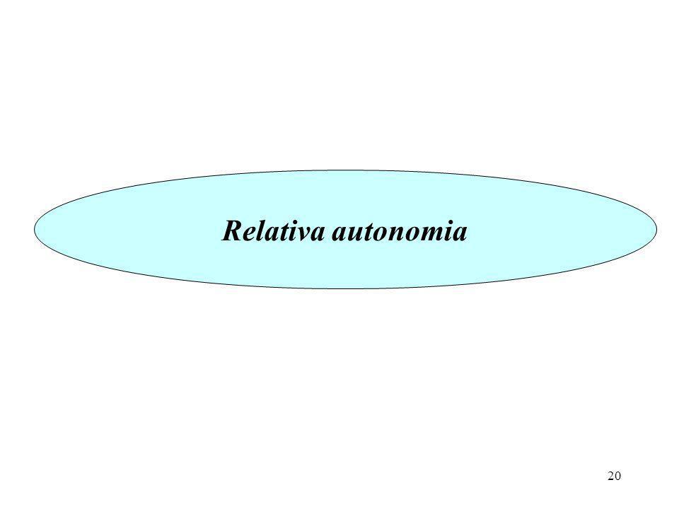 Relativa autonomia