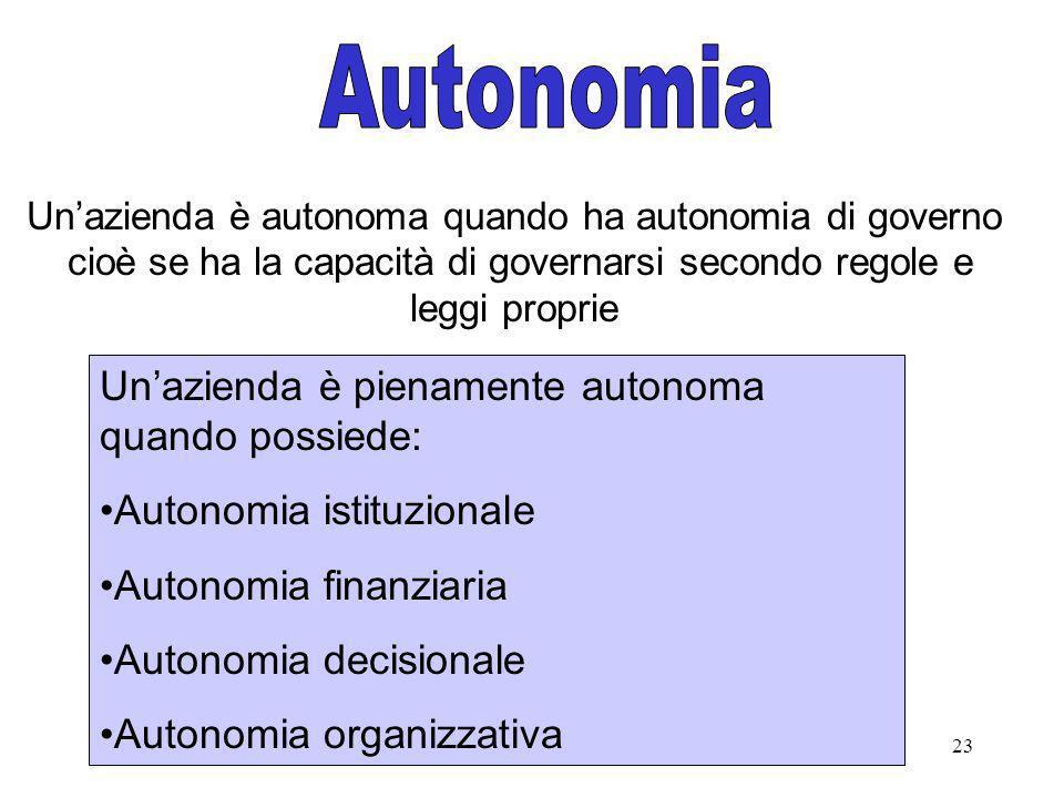 Autonomia Un'azienda è pienamente autonoma quando possiede: