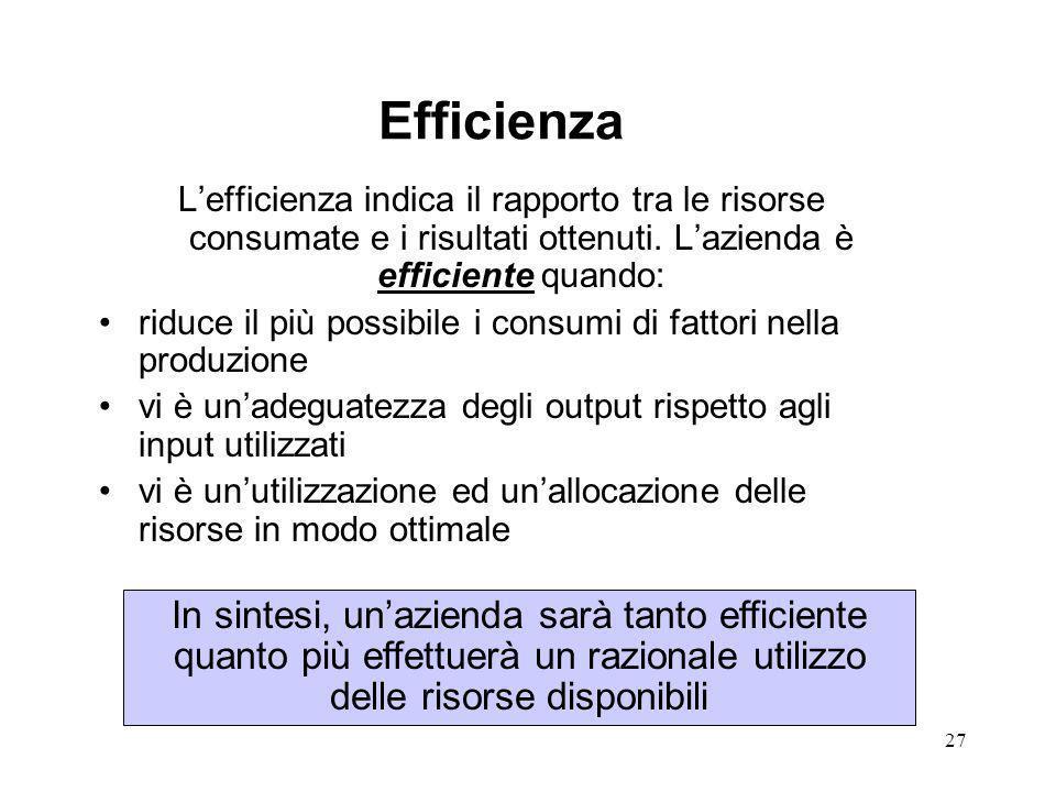 EfficienzaL'efficienza indica il rapporto tra le risorse consumate e i risultati ottenuti. L'azienda è efficiente quando:
