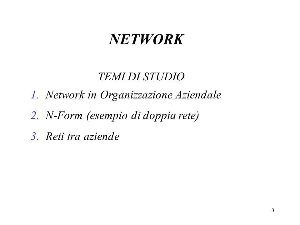 NETWORK TEMI DI STUDIO Network in Organizzazione Aziendale