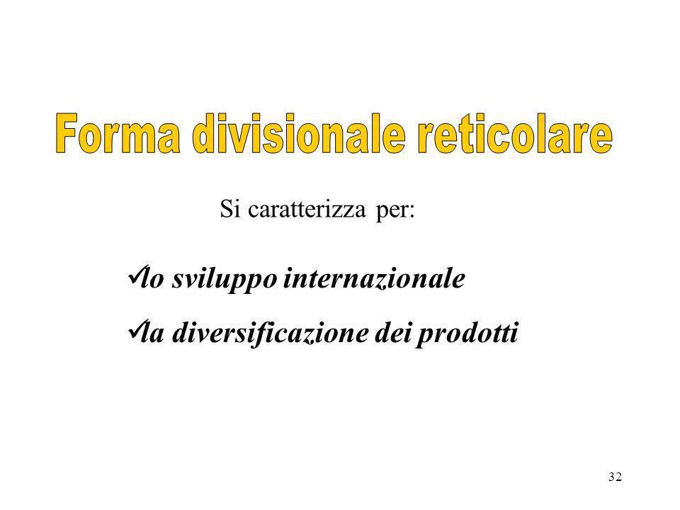Forma divisionale reticolare