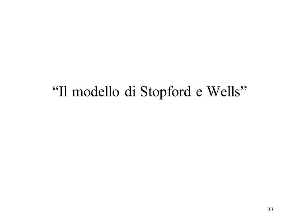 Il modello di Stopford e Wells