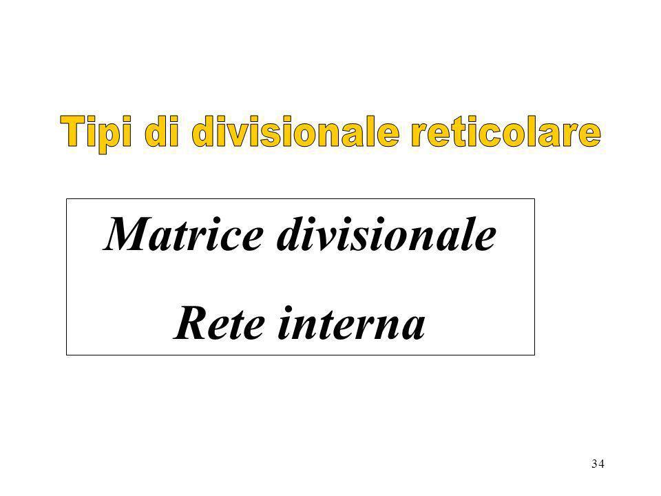 Tipi di divisionale reticolare