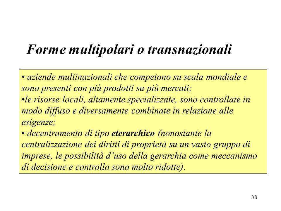 Forme multipolari o transnazionali