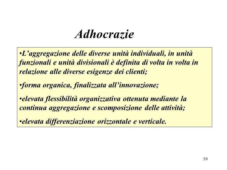 Adhocrazie