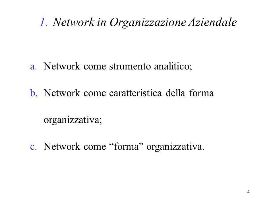 Network in Organizzazione Aziendale