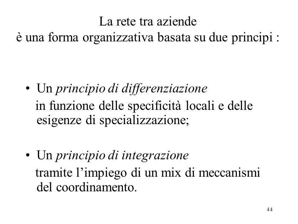 La rete tra aziende è una forma organizzativa basata su due principi :