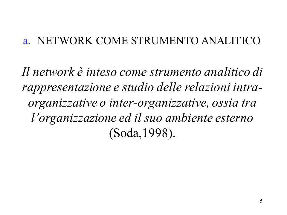 NETWORK COME STRUMENTO ANALITICO