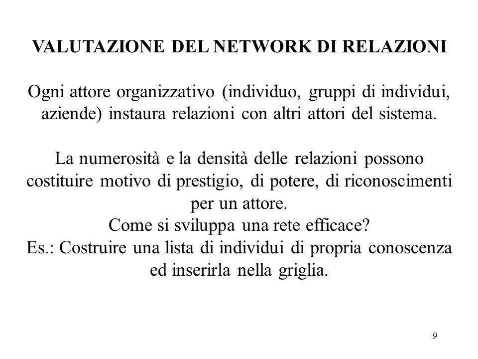VALUTAZIONE DEL NETWORK DI RELAZIONI