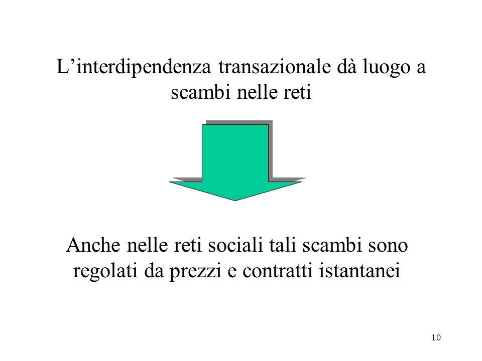 L'interdipendenza transazionale dà luogo a scambi nelle reti