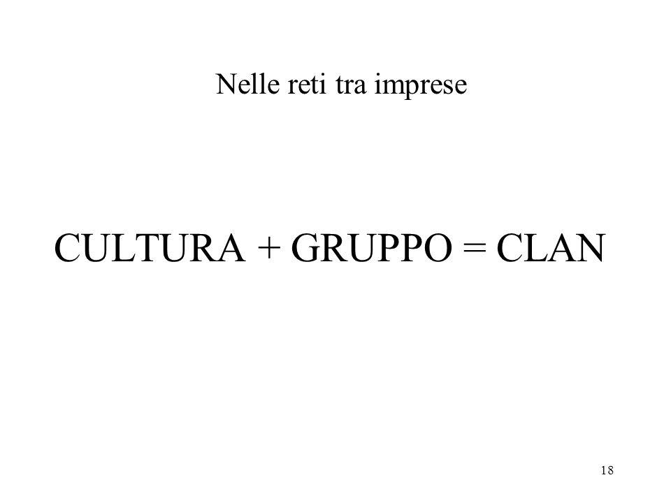 Nelle reti tra imprese CULTURA + GRUPPO = CLAN