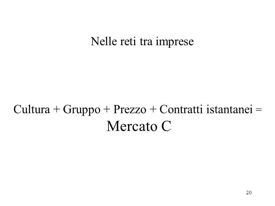Cultura + Gruppo + Prezzo + Contratti istantanei = Mercato C