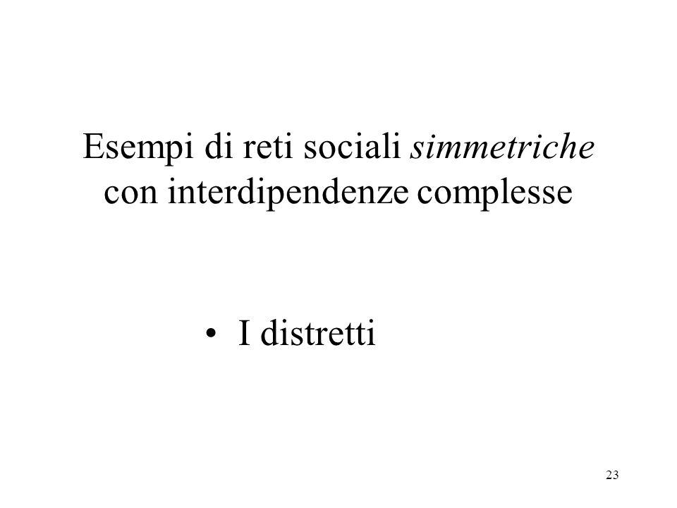 Esempi di reti sociali simmetriche con interdipendenze complesse
