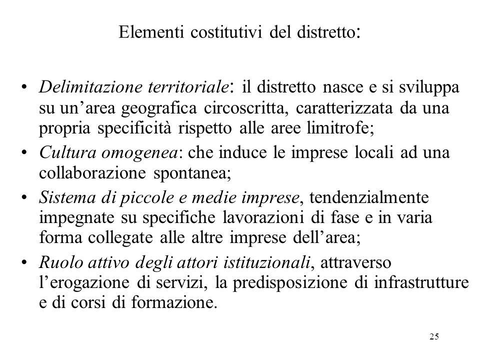 Elementi costitutivi del distretto: