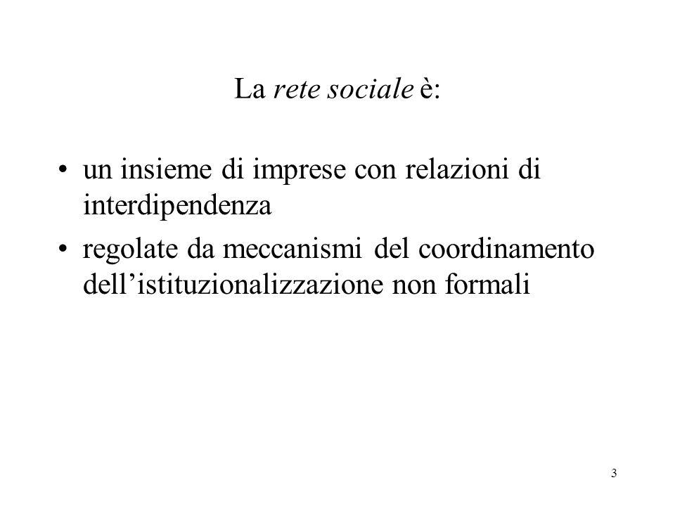 La rete sociale è: un insieme di imprese con relazioni di interdipendenza.