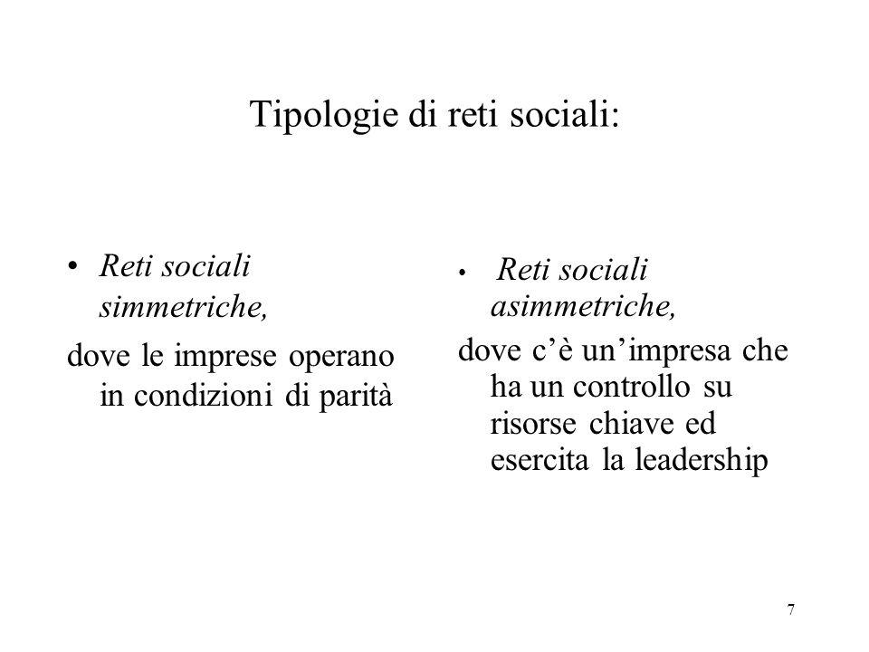 Tipologie di reti sociali: