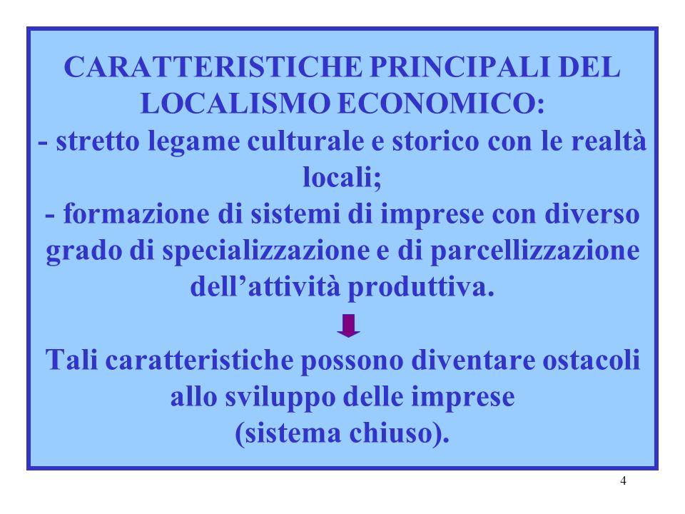 CARATTERISTICHE PRINCIPALI DEL LOCALISMO ECONOMICO: - stretto legame culturale e storico con le realtà locali; - formazione di sistemi di imprese con diverso grado di specializzazione e di parcellizzazione dell'attività produttiva.