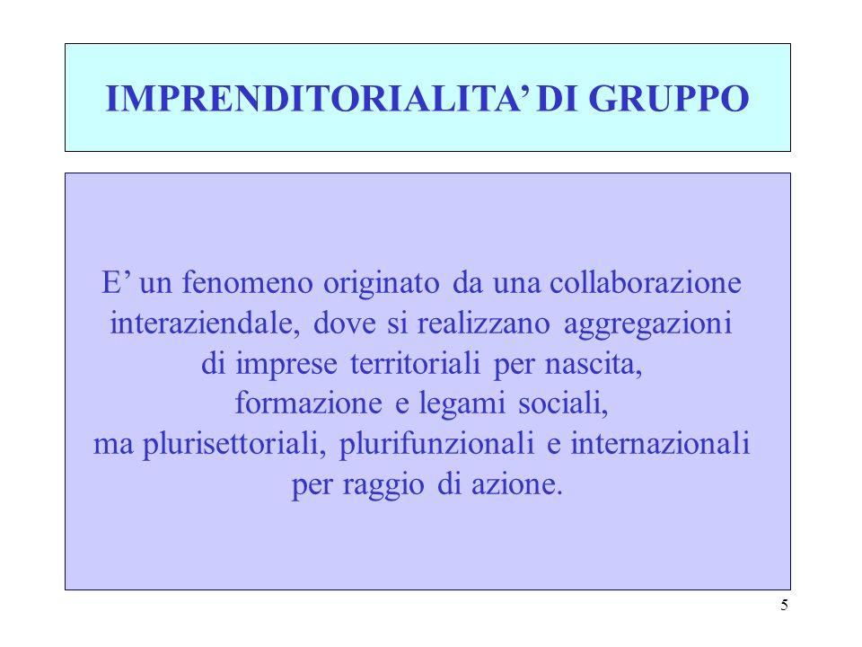 IMPRENDITORIALITA' DI GRUPPO