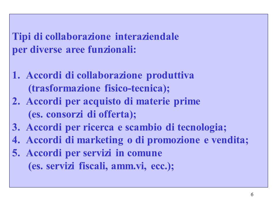 Tipi di collaborazione interaziendale