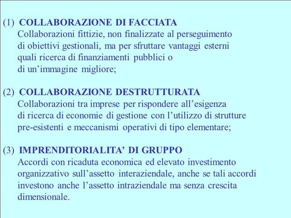 (1) COLLABORAZIONE DI FACCIATA