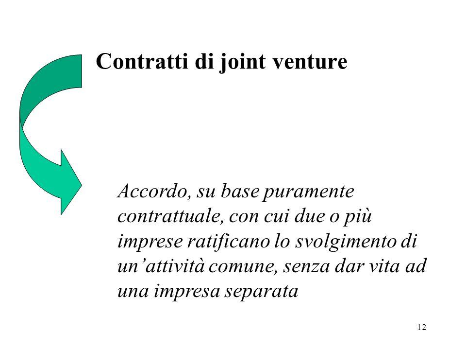 Contratti di joint venture