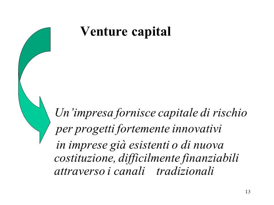 Venture capital per progetti fortemente innovativi
