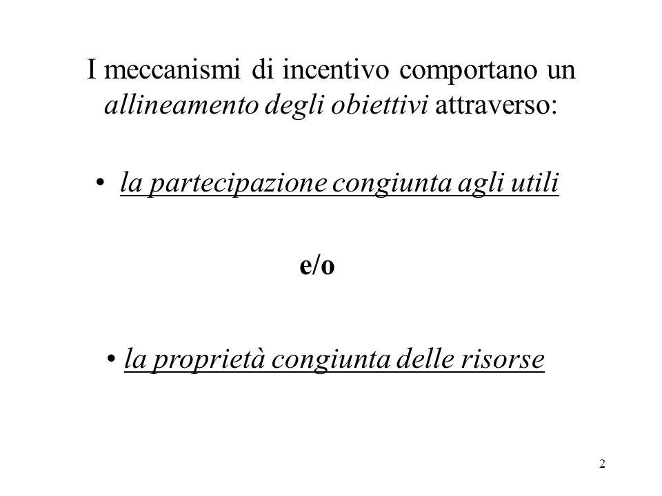 I meccanismi di incentivo comportano un allineamento degli obiettivi attraverso: