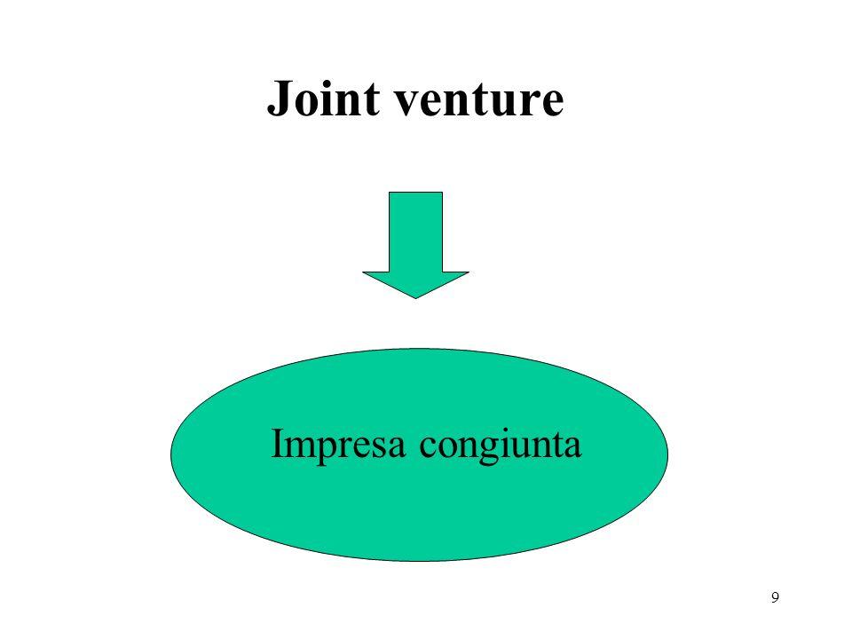 Joint venture Impresa congiunta