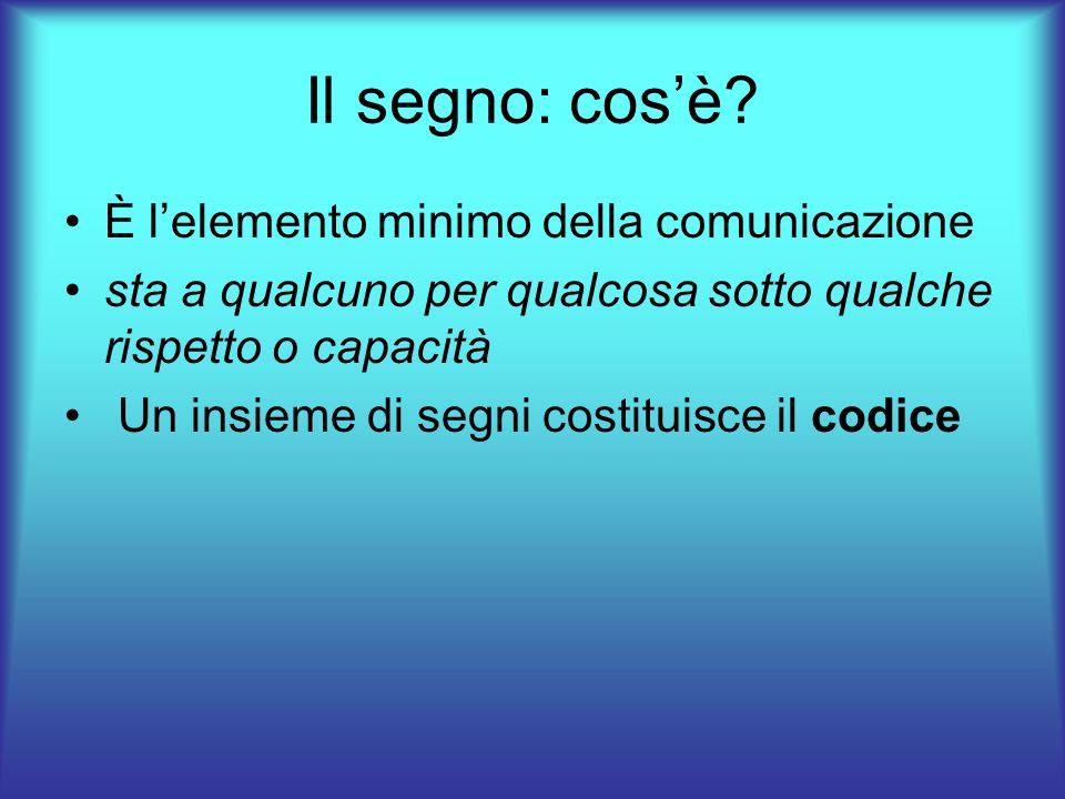 Il segno: cos'è È l'elemento minimo della comunicazione