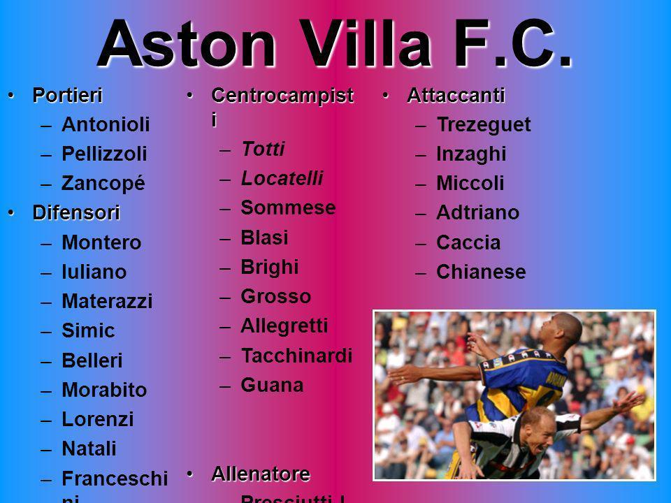 Aston Villa F.C. Portieri Antonioli Pellizzoli Zancopé Difensori