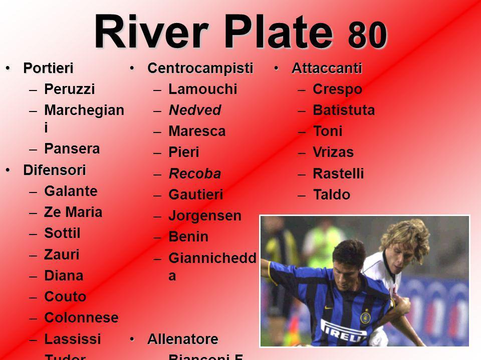 River Plate 80 Portieri Peruzzi Marchegiani Pansera Difensori Galante