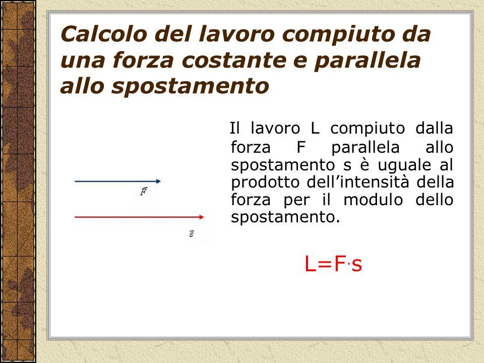Calcolo del lavoro compiuto da una forza costante e parallela allo spostamento
