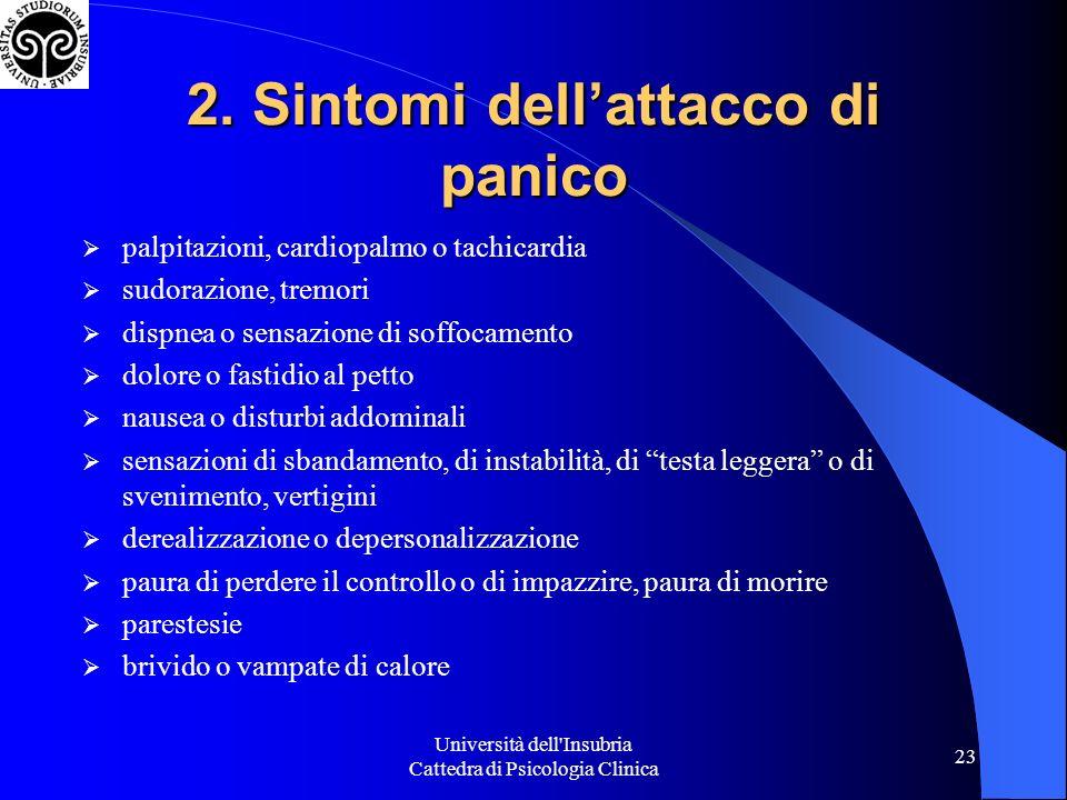 2. Sintomi dell'attacco di panico