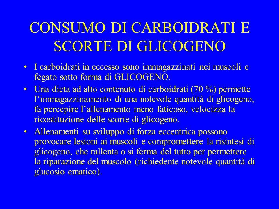 CONSUMO DI CARBOIDRATI E SCORTE DI GLICOGENO