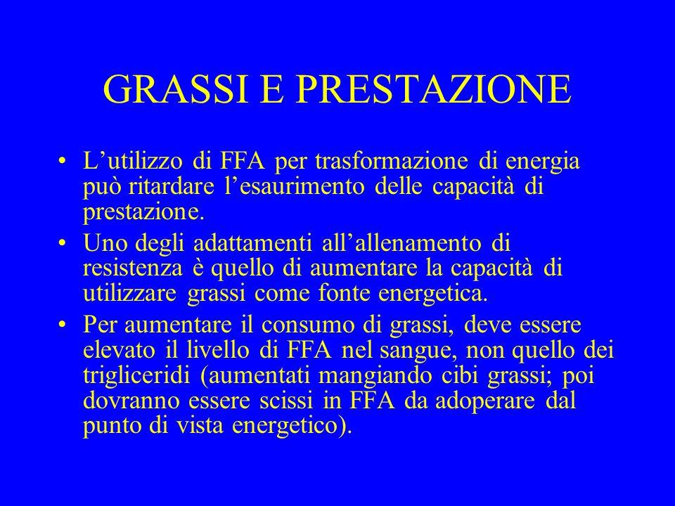 GRASSI E PRESTAZIONE L'utilizzo di FFA per trasformazione di energia può ritardare l'esaurimento delle capacità di prestazione.