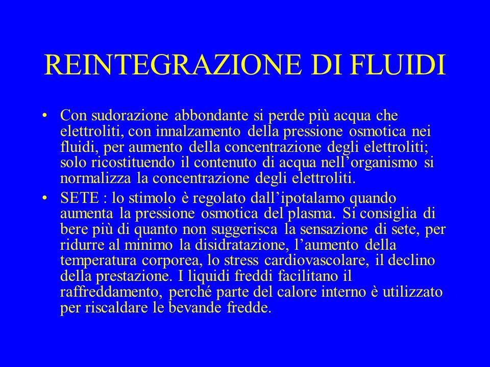 REINTEGRAZIONE DI FLUIDI