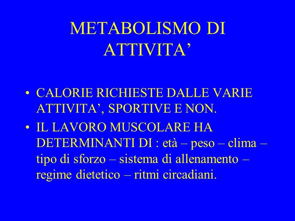METABOLISMO DI ATTIVITA'