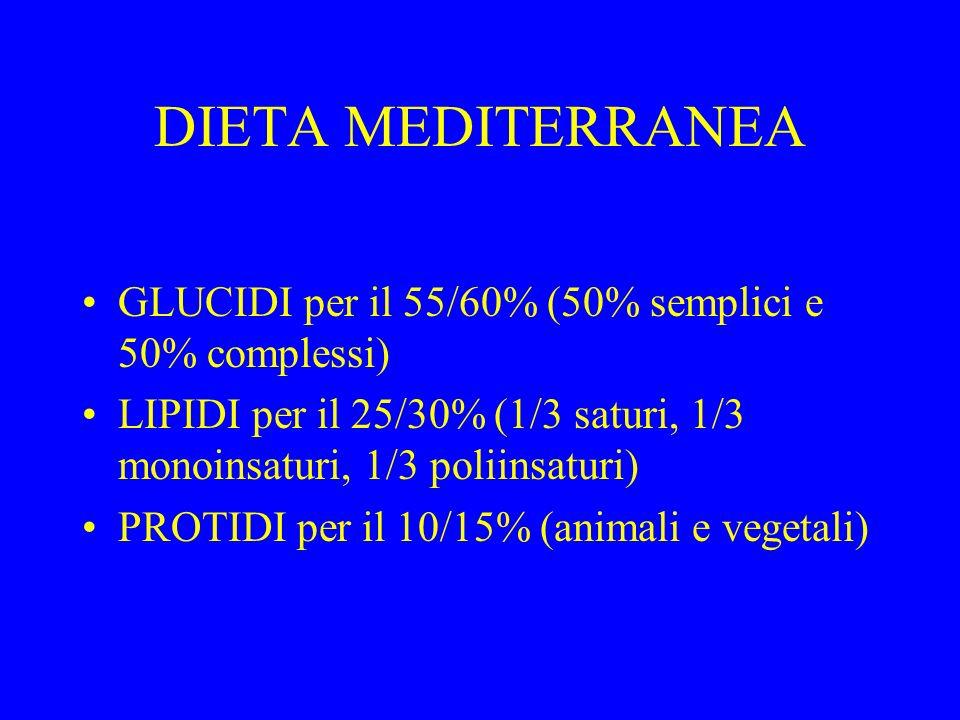 DIETA MEDITERRANEA GLUCIDI per il 55/60% (50% semplici e 50% complessi) LIPIDI per il 25/30% (1/3 saturi, 1/3 monoinsaturi, 1/3 poliinsaturi)