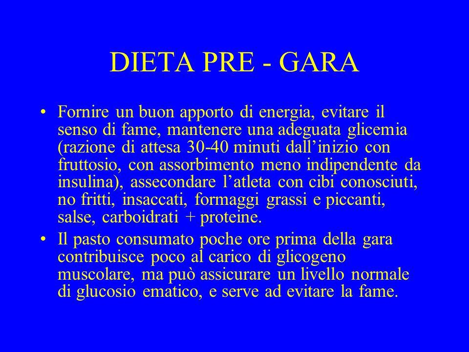 DIETA PRE - GARA