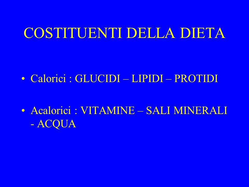 COSTITUENTI DELLA DIETA